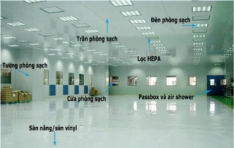 Tiêu chuẩn phòng sạch bệnh viện của các nước và hiện trạng chất lượng không khí trong phòng sạch...